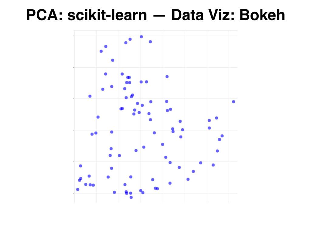 PCA: scikit-learn — Data Viz: Bokeh
