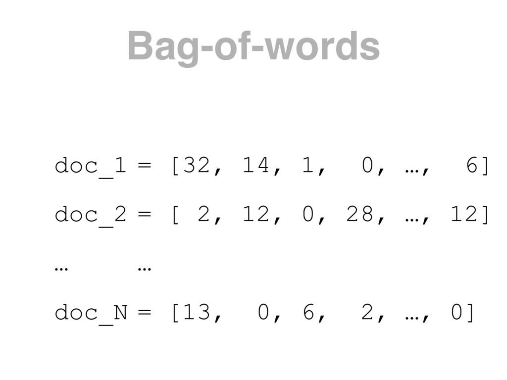 Bag-of-words doc_1 doc_2 … doc_N = [32, 14, 1, ...