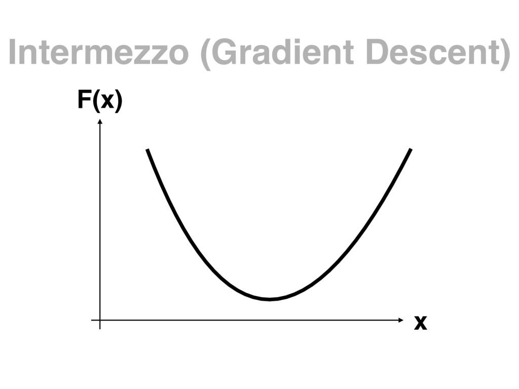 Intermezzo (Gradient Descent) x F(x)