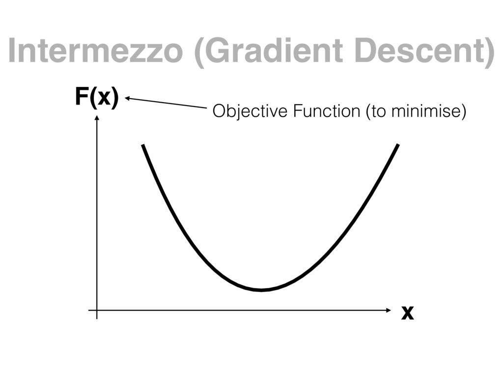 Intermezzo (Gradient Descent) x F(x) Objective ...