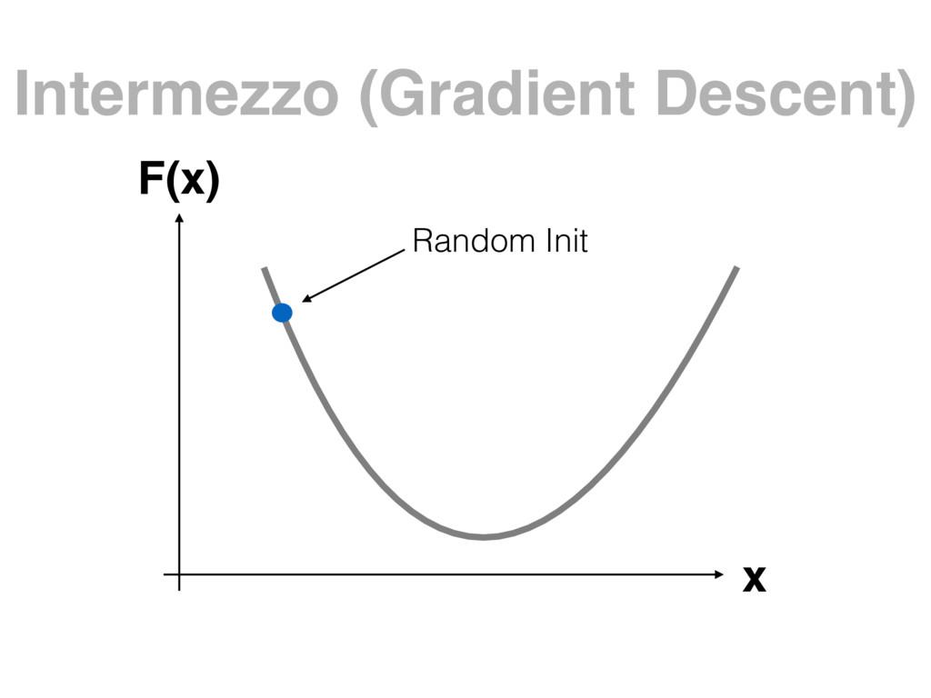Intermezzo (Gradient Descent) x F(x) Random Init