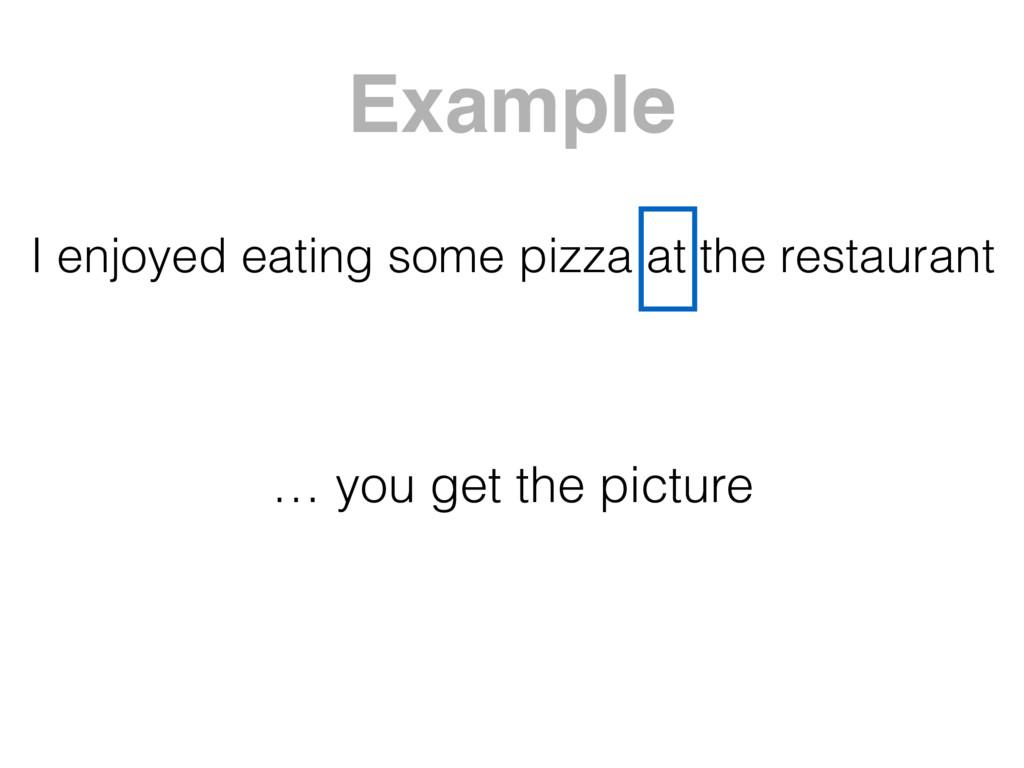 I enjoyed eating some pizza at the restaurant …...
