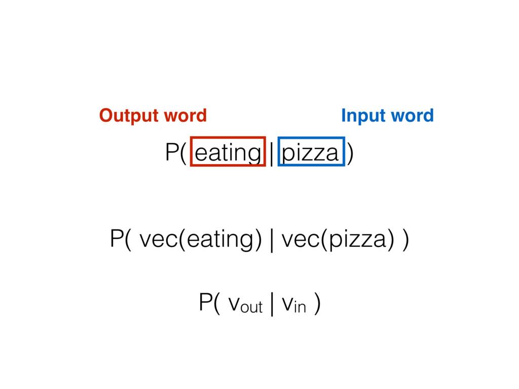 P( vout | vin ) P( vec(eating) | vec(pizza) ) P...