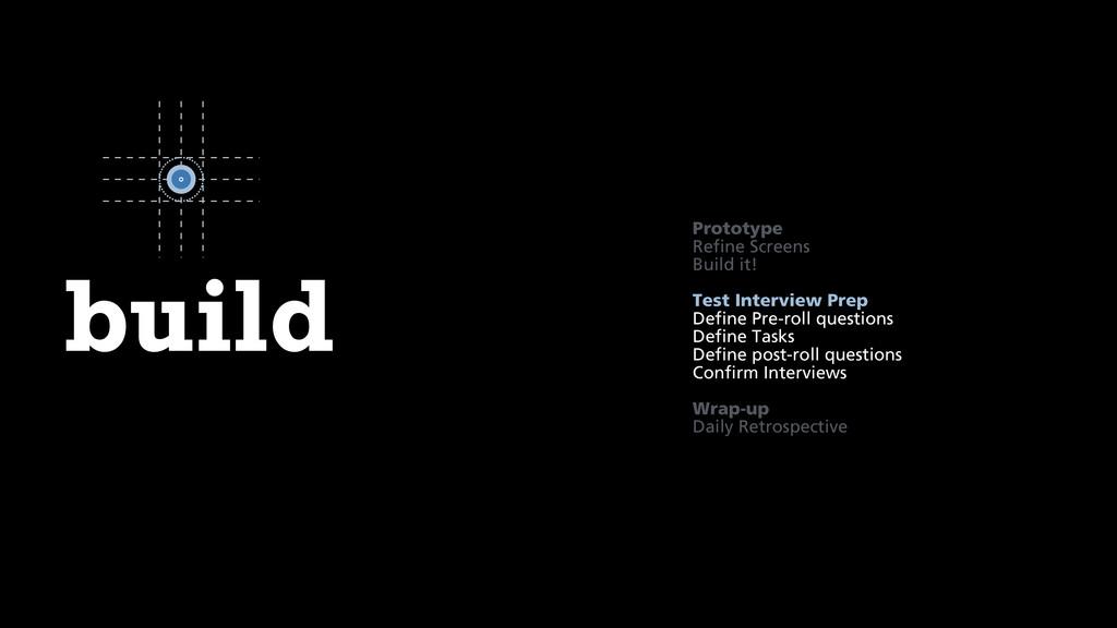 build Prototype Refine Screens Build it! Test I...
