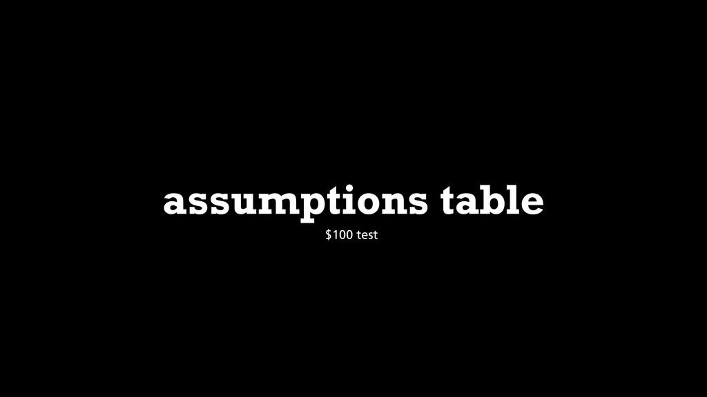 assumptions table $100 test