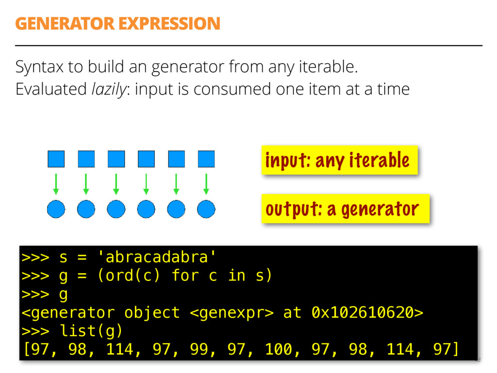 GENERATOR EXPRESSION Syntax to build an generat...