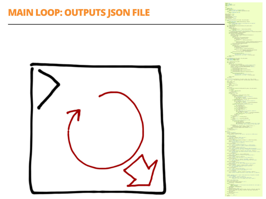 MAIN LOOP: OUTPUTS JSON FILE 53