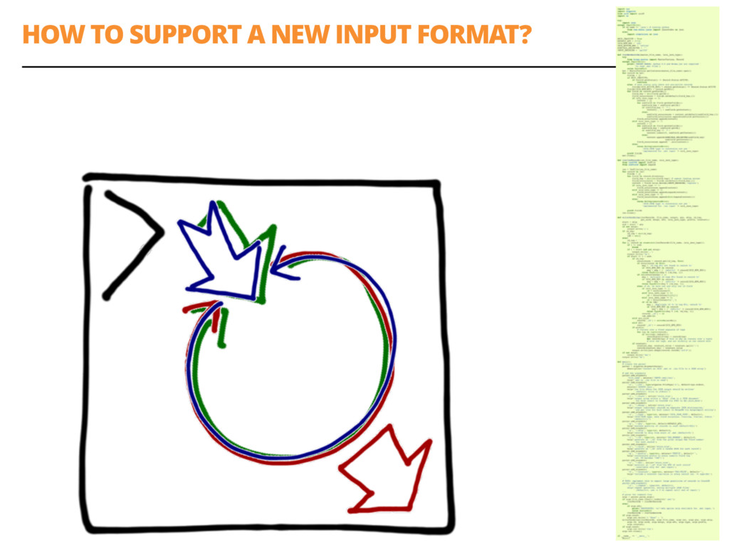 HOW TO SUPPORT A NEW INPUT FORMAT? 56