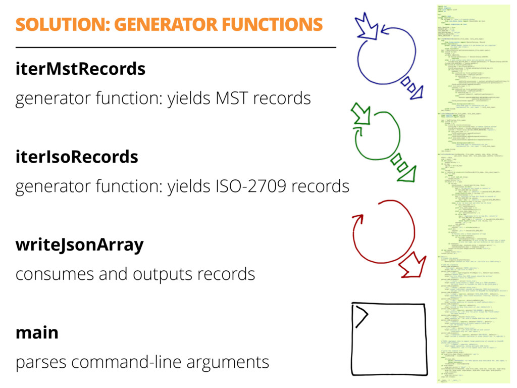 SOLUTION: GENERATOR FUNCTIONS iterMstRecords ge...
