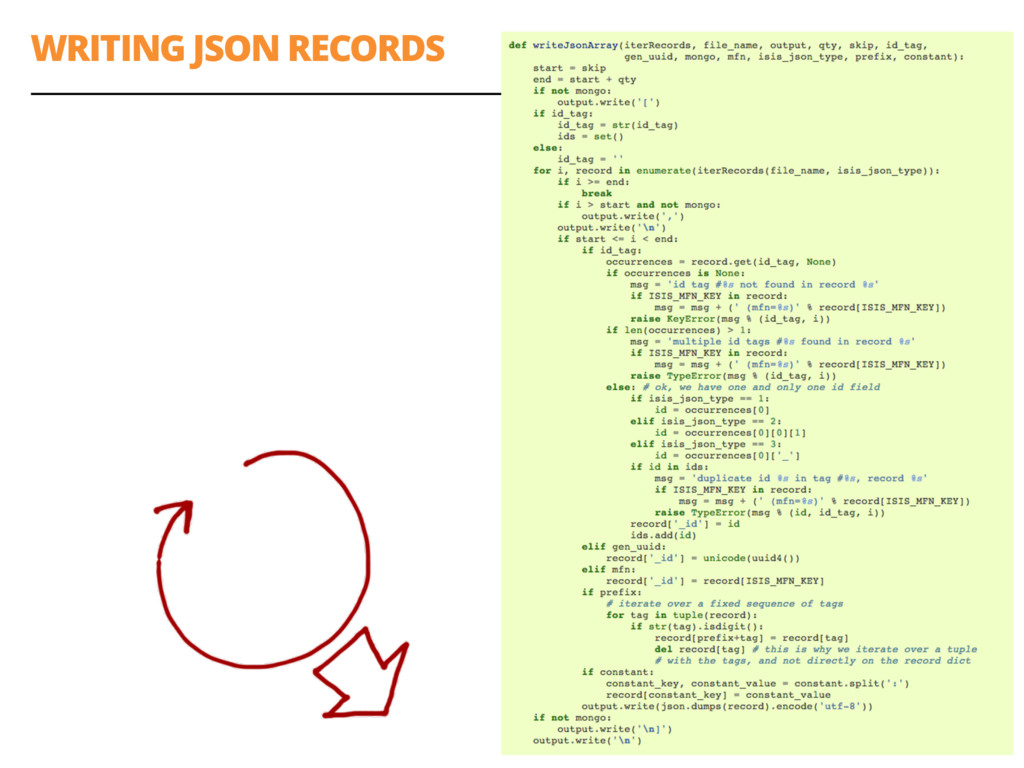 WRITING JSON RECORDS 60