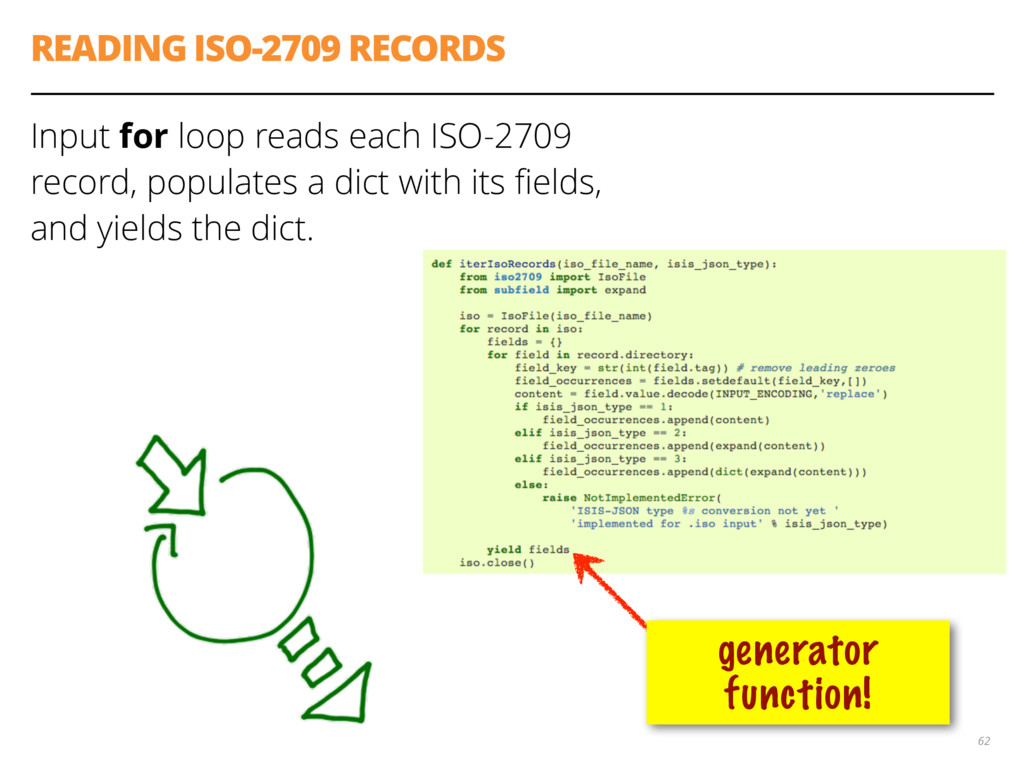 READING ISO-2709 RECORDS Input for loop reads e...