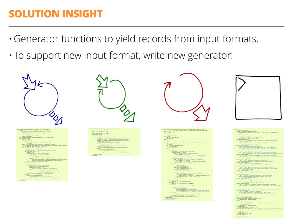 SOLUTION INSIGHT • Generator functions to yield...