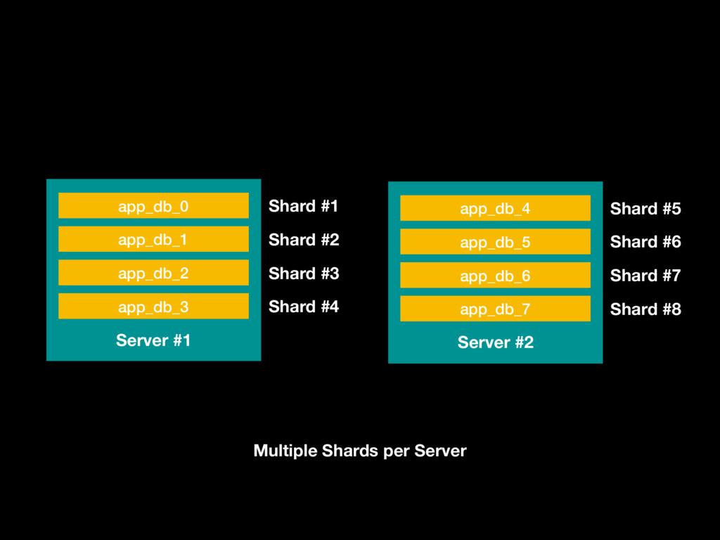 app_db_3 Server #1 app_db_2 app_db_1 app_db_0 S...