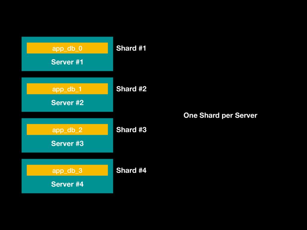 Server #1 app_db_0 Shard #1 Server #2 app_db_1 ...