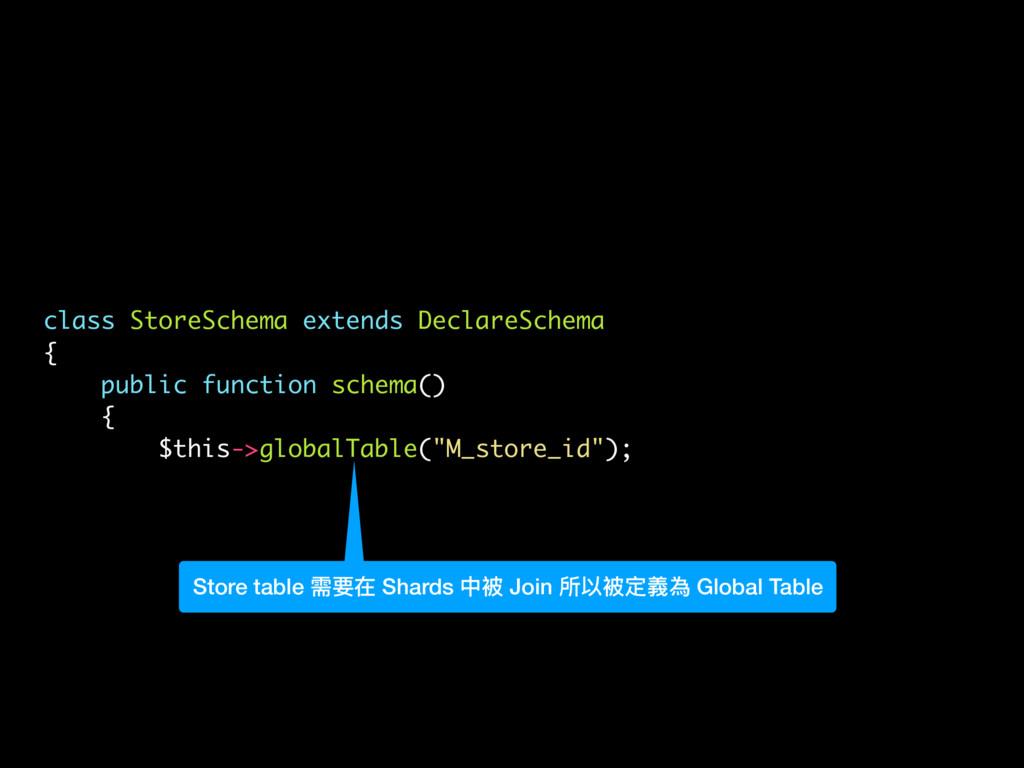 class StoreSchema extends DeclareSchema { publi...