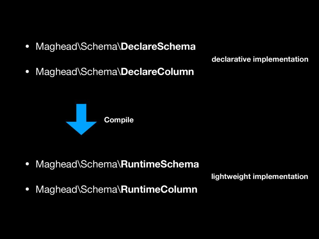 • Maghead\Schema\DeclareSchema  • Maghead\Schem...