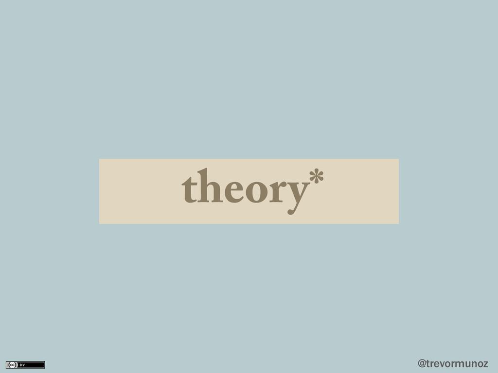 @trevormunoz theory*
