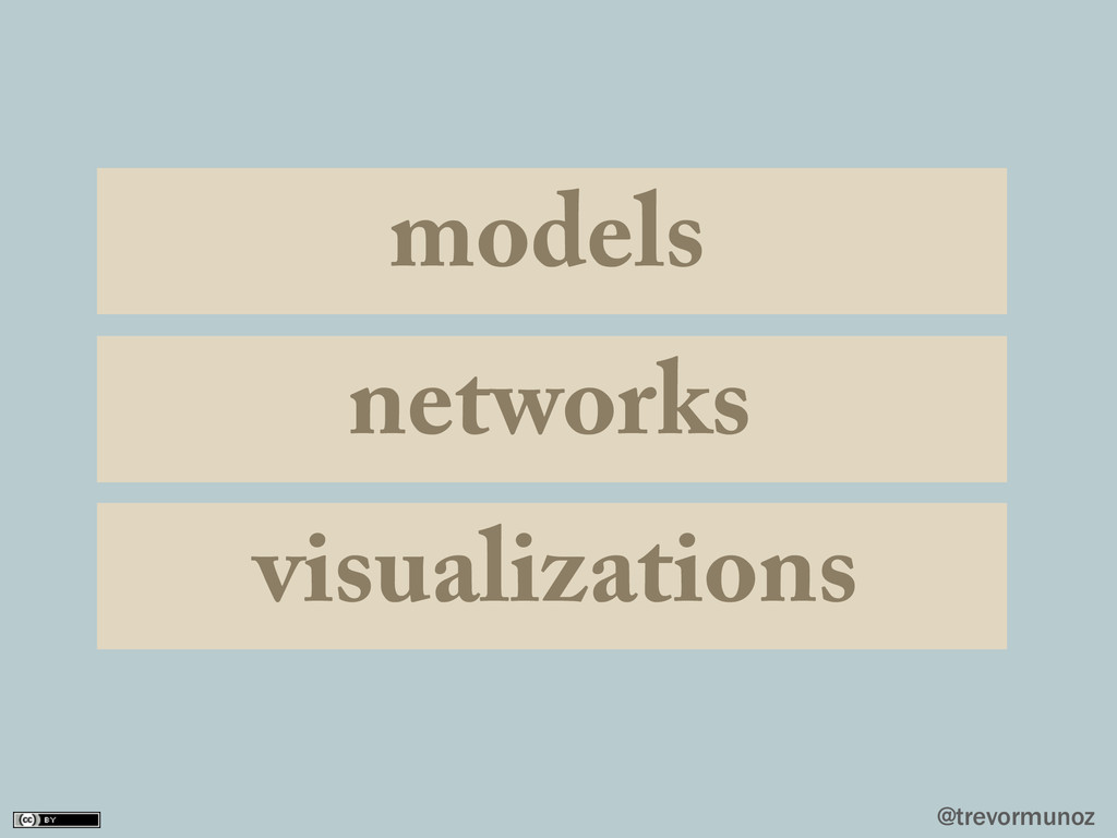@trevormunoz models networks visualizations