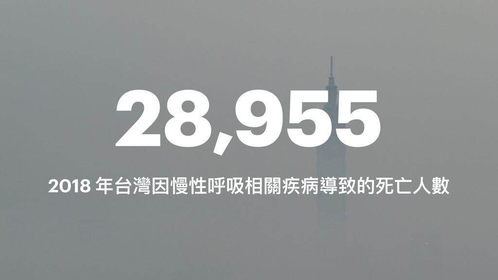 28,955 2018 ଙݣ傀ࢩ眸珅ፘ橕綧የ疩膌ጱ稴犜Ո碍