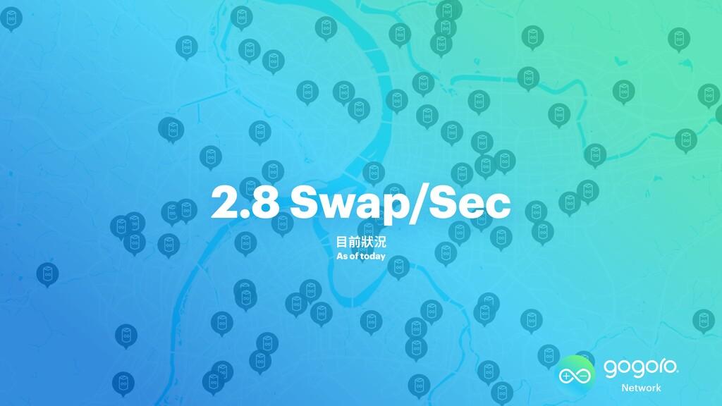 湡朜屣 As of today 2.8 Swap/Sec Network