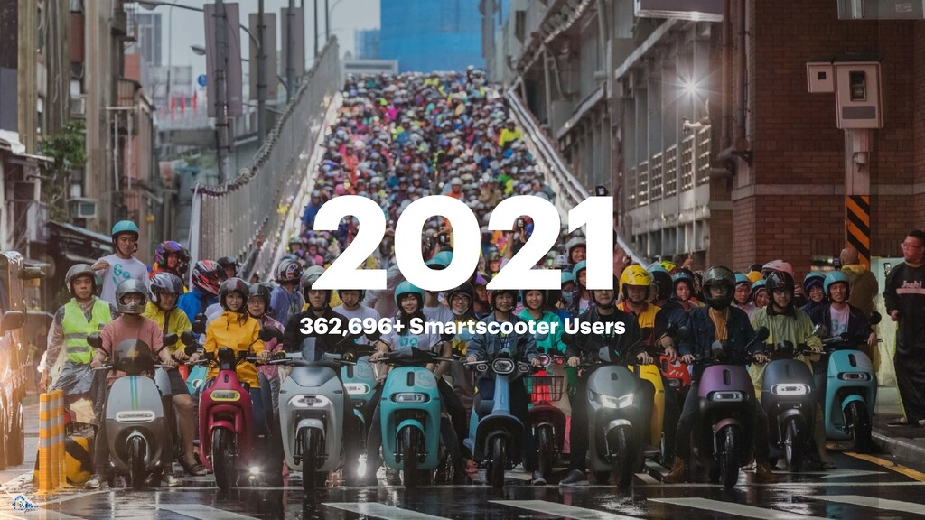 2021 362,696+ Smartscooter Users