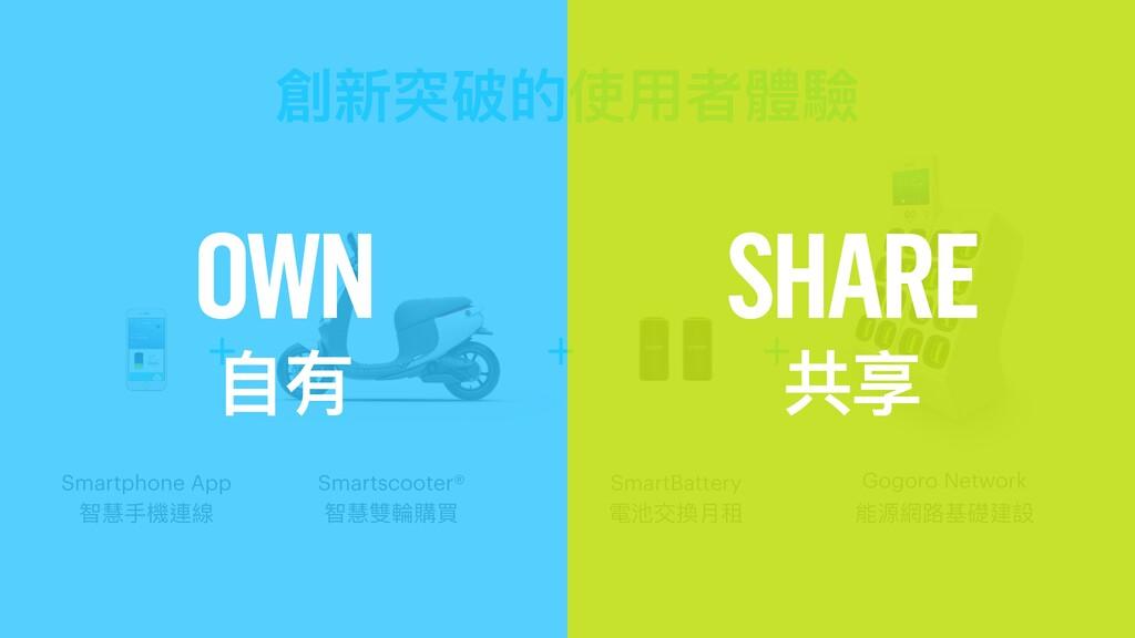 獺碝统Ꮘጱֵአᘏ誢涢 + + + Smartphone App Smartscooter® S...