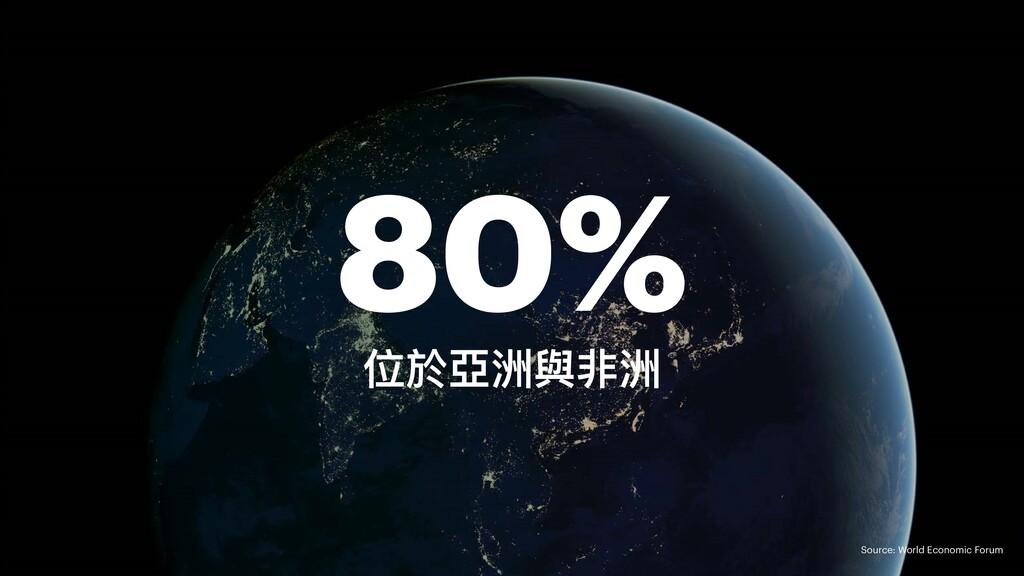 80% ֖ෝ㫎窓膏覍窓 Source: World Economic Forum