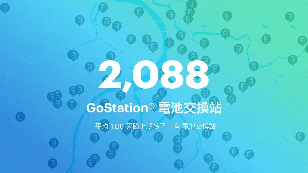2,088 GoStation® 襎穰Ի矦ᒊ ଘ璂1.06ॠ᪠Ӥ疰ग़ԧӞଷ襎穰Ի矦ᒊ