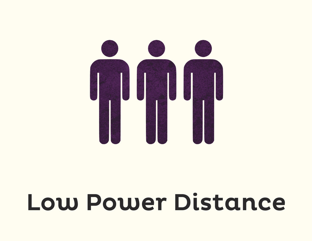 Low Power Distance