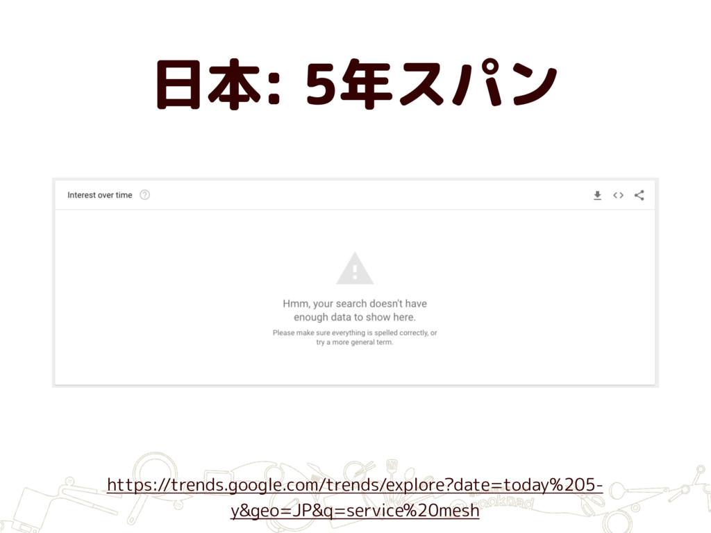 日本: 5年スパン https://trends.google.com/trends/expl...