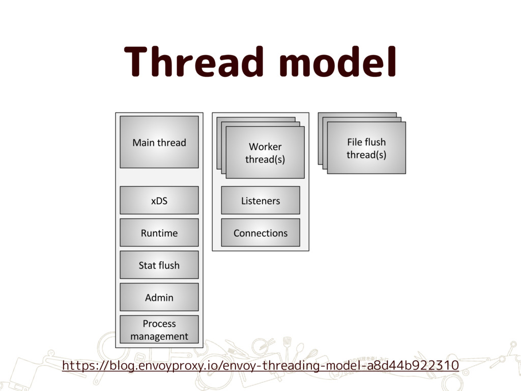 Thread model https://blog.envoyproxy.io/envoy-t...