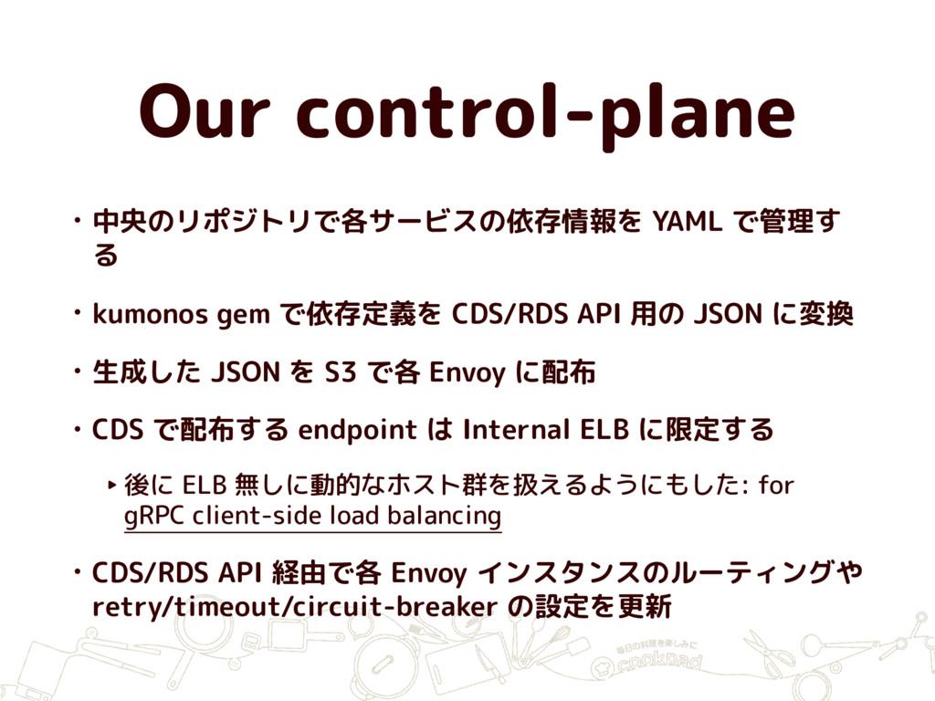Our control-plane • 中央のリポジトリで各サービスの依存情報を YAML で...
