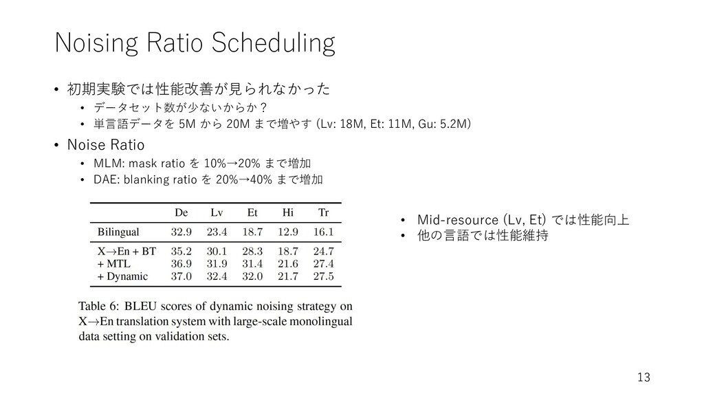 Noising Ratio Scheduling • 初期実験では性能改善が⾒られなかった •...