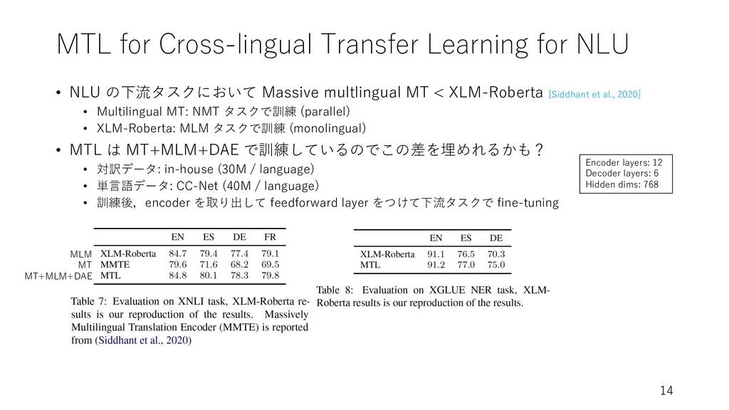 MTL for Cross-lingual Transfer Learning for NLU...
