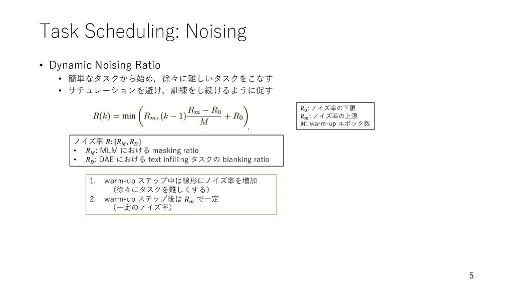 Task Scheduling: Noising • Dynamic Noising Rati...