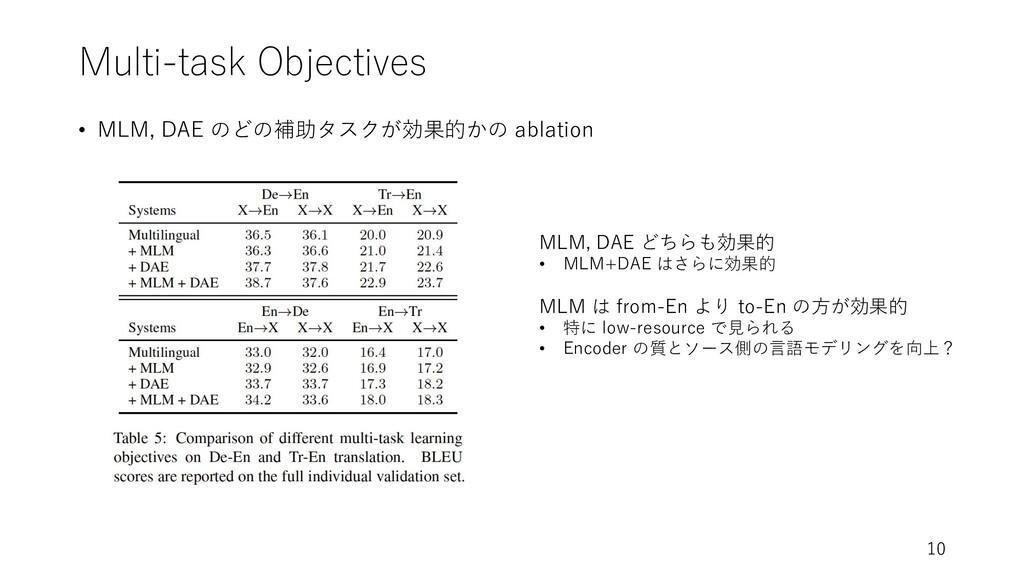 Multi-task Objectives • MLM, DAE のどの補助タスクが効果的かの...