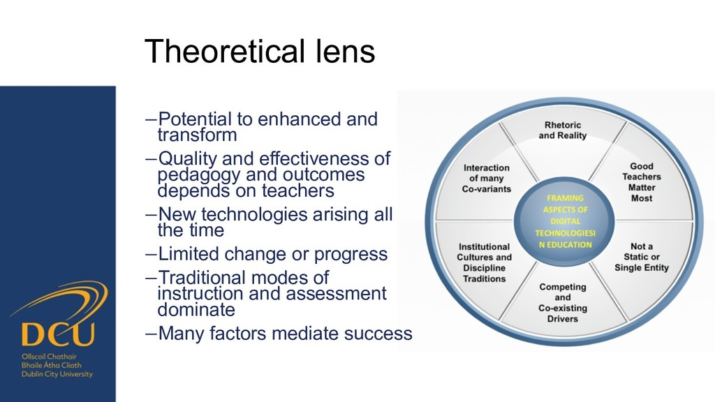 Theoretical lens −Potential to enhanced and tra...
