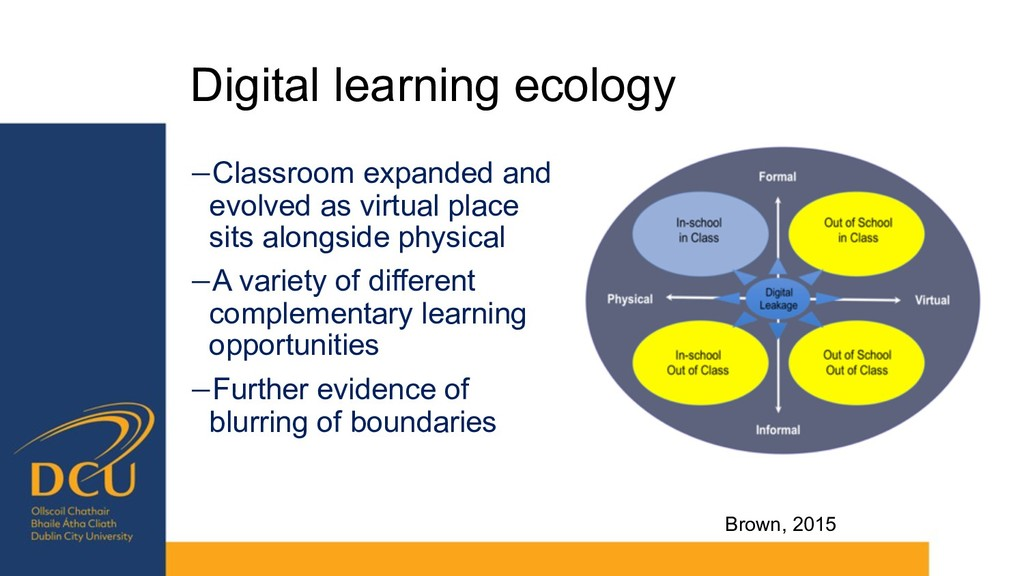 Digital learning ecology −Classroom expanded an...