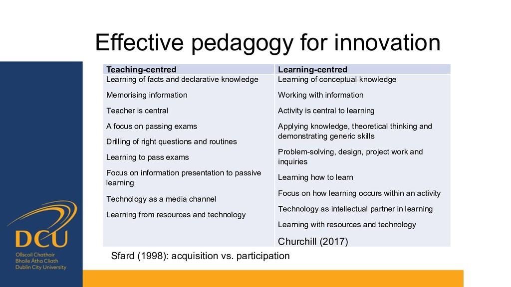 Effective pedagogy for innovation Teaching-cent...