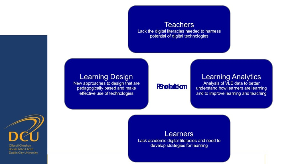 Problem Learning Design New approaches to desig...