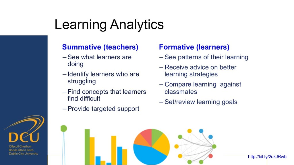Learning Analytics Summative (teachers) −See wh...