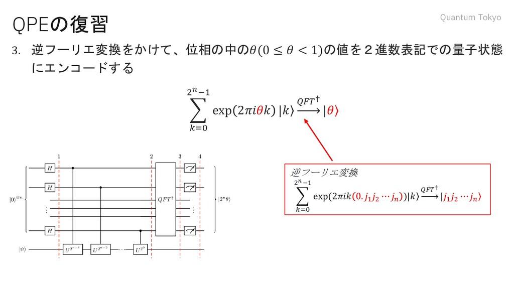 Quantum Tokyo QPEの復習 3. 逆フーリエ変換をかけて、位相の中の𝜃(0 ≤ ...