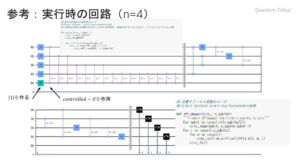 Quantum Tokyo 参考:実行時の回路(n=4)   ۧ 1 を作る 𝑐𝑜𝑛𝑡𝑟𝑜𝑙𝑙...