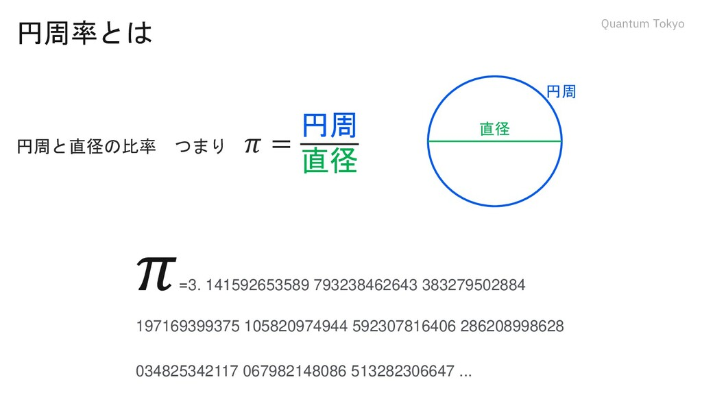 Quantum Tokyo 円周率とは 円周と直径の比率 つまり 𝜋 = 円周 直径 𝜋 =3...
