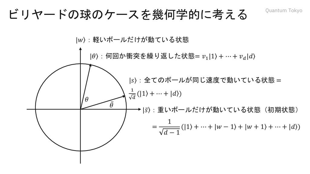Quantum Tokyo ビリヤードの球のケースを幾何学的に考える   ۧ ҧ 𝑠 :重いボ...