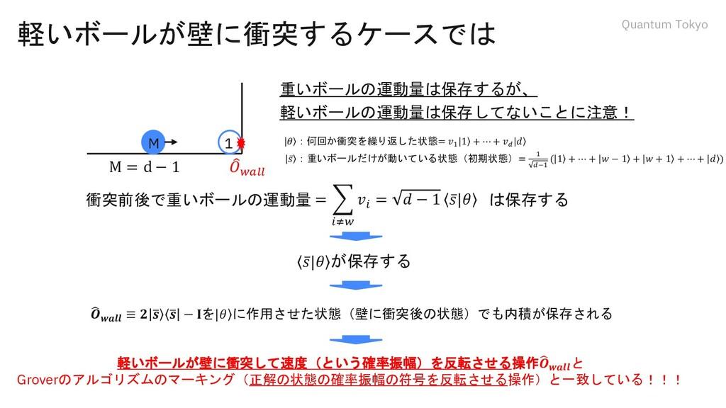 Quantum Tokyo 軽いボールが壁に衝突するケースでは M 1 重いボールの運動量は保...