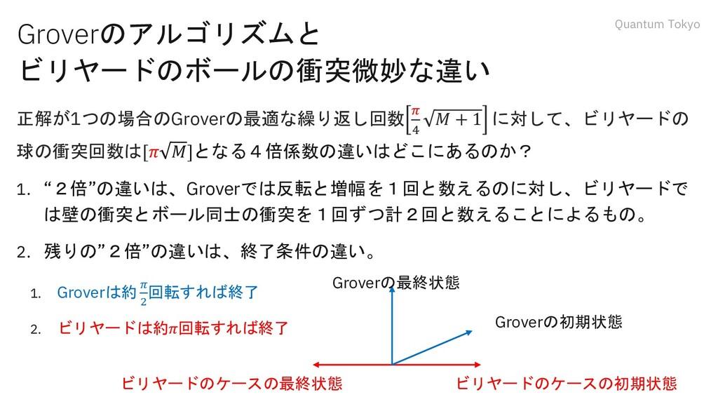 Quantum Tokyo Groverのアルゴリズムと ビリヤードのボールの衝突微妙な違い ...
