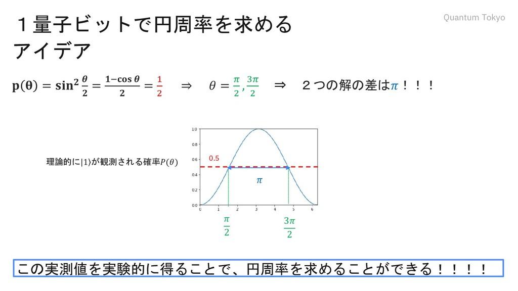 Quantum Tokyo 1量子ビットで円周率を求める アイデア 𝐩 𝛉 = 𝐬𝐢𝐧𝟐 𝜽 ...