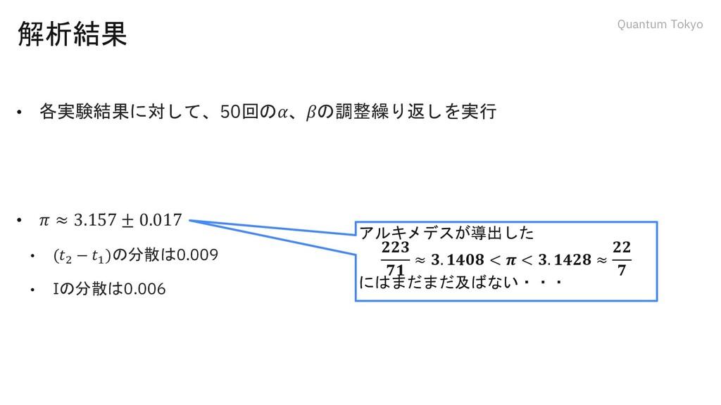 Quantum Tokyo 解析結果 • 各実験結果に対して、50回の𝛼、𝛽の調整繰り返しを実...