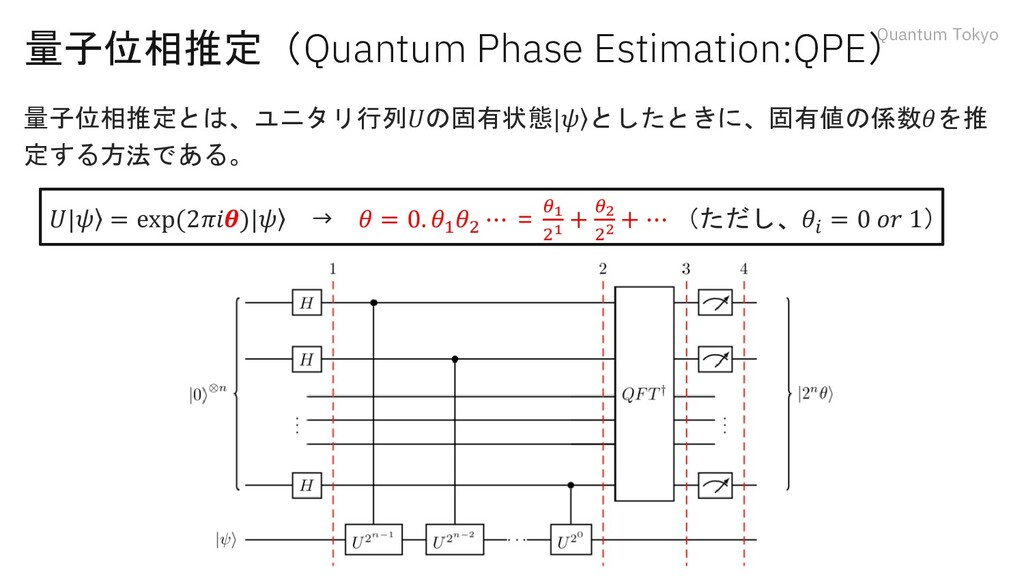 Quantum Tokyo 量子位相推定(Quantum Phase Estimation:Q...
